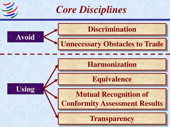 Core Disciplines