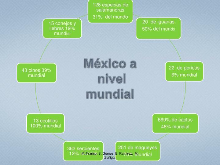 México a