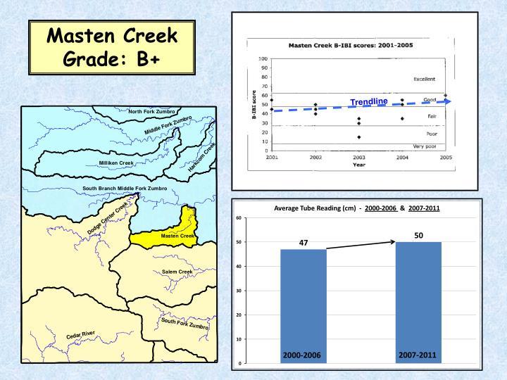Masten Creek