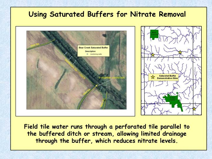 Using Saturated Buffers for Nitrate Removal