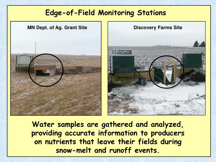 Edge-of-Field Monitoring Stations