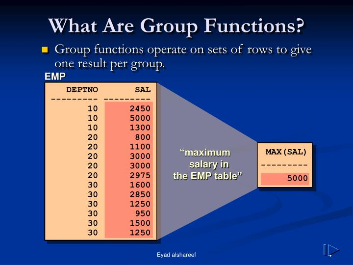 What Are Group Functions?