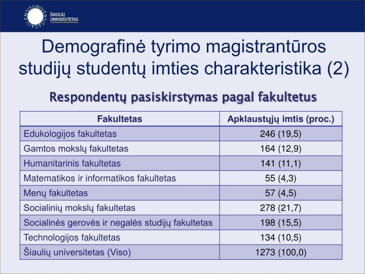 Demografinė tyrimo magistrantūros studijų studentų imties charakteristika (2)