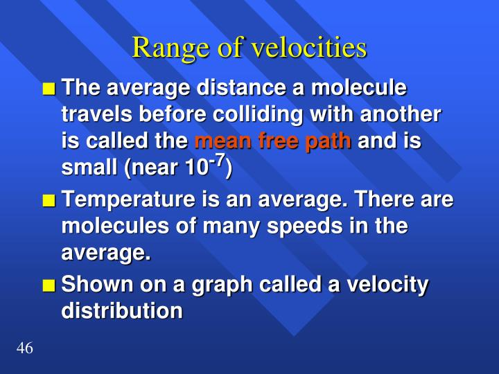 Range of velocities