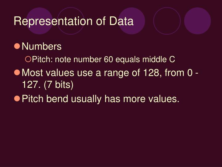 Representation of Data