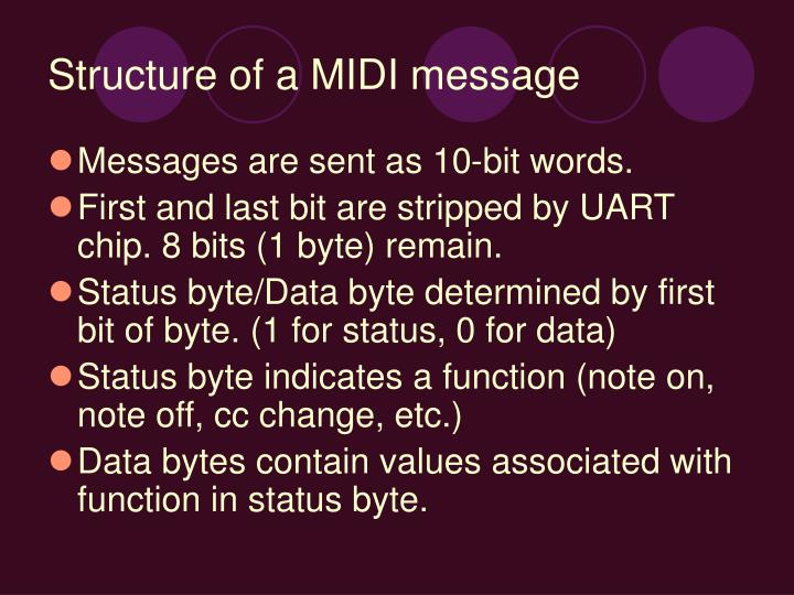 Structure of a MIDI message