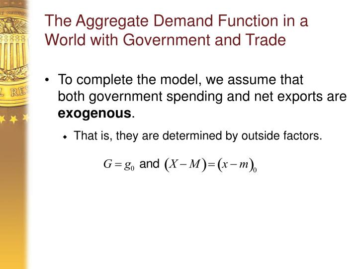 The Aggregate Demand Function in a World with Government and Trade