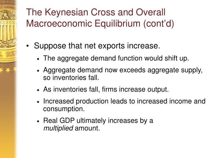 The Keynesian Cross and Overall Macroeconomic Equilibrium (cont'd)
