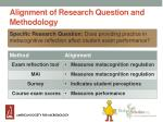 alignment of research question and methodology