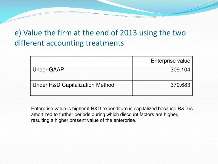 e) Value the firm at the end of 2013 using the two different accounting treatments