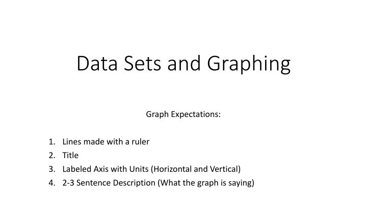 data sets and graphing n.