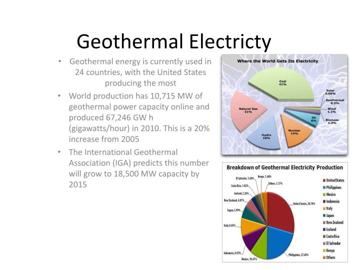 an overview of geothermal energy and how its created Geothermal manipulation vindicator (marvel comics) can harness the earth's geothermal energy through her battle suit power/ability to: manipulate geothermal energy.