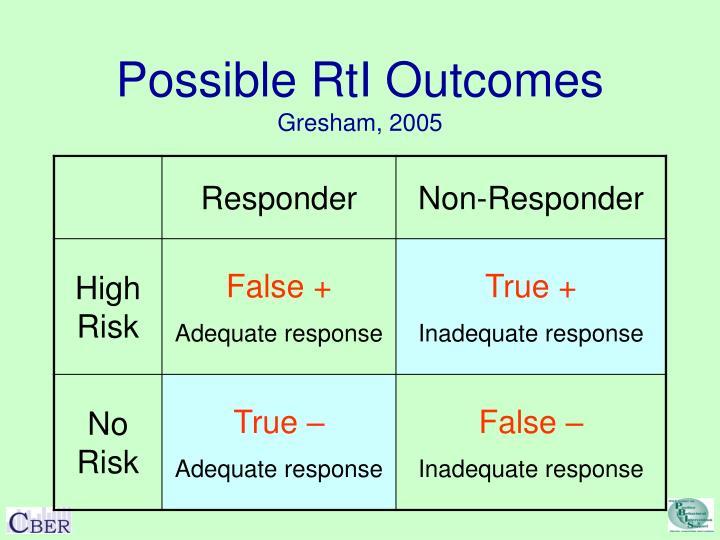 Possible RtI Outcomes