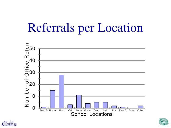 Referrals per Location
