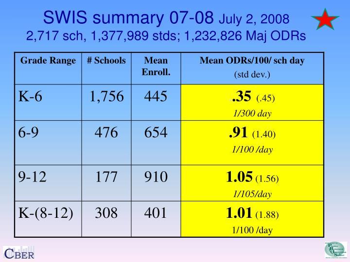 SWIS summary 07-08
