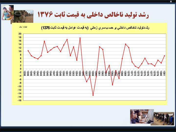 رشد تولید ناخالص داخلی به قیمت ثابت 1376