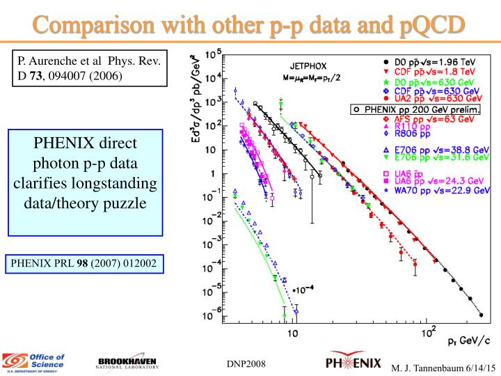 Comparison with other p-p data and pQCD