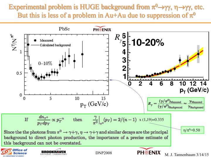 Experimental problem is HUGE background from