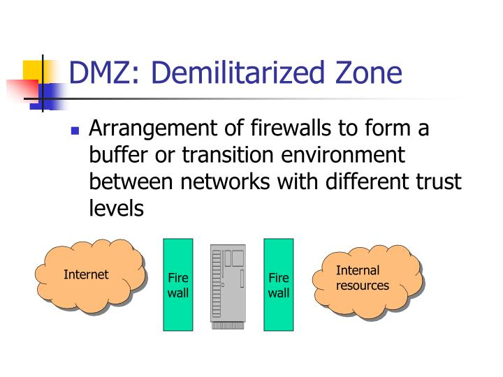 DMZ: Demilitarized Zone
