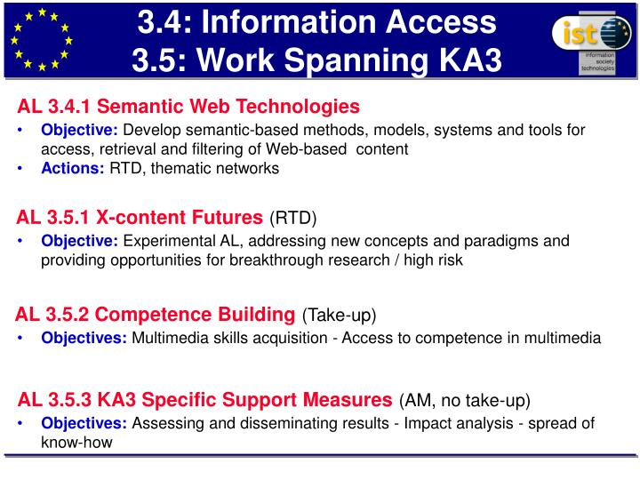 3.4: Information Access