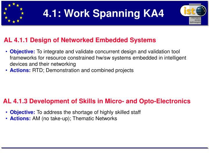 4.1: Work Spanning KA4