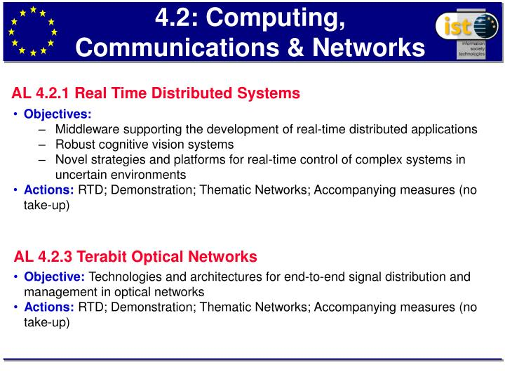 4.2: Computing,