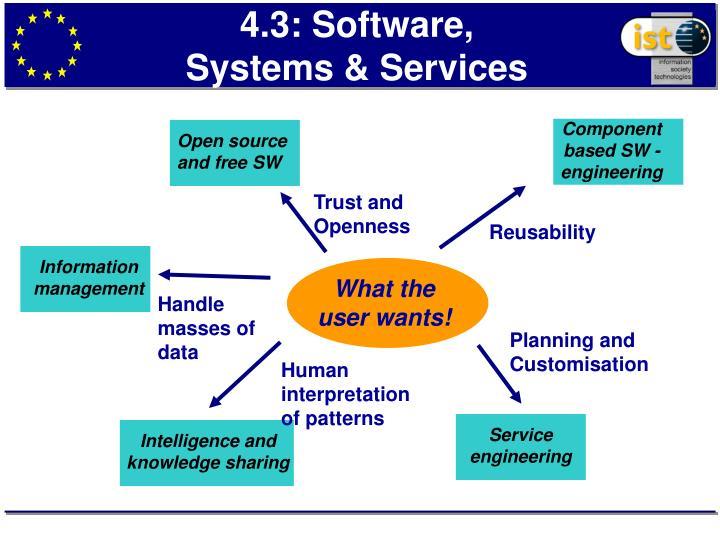 4.3: Software,