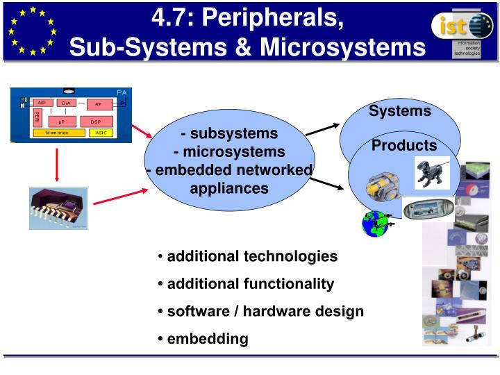 4.7: Peripherals,