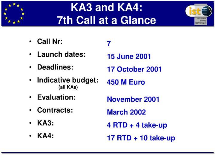 Ka3 and ka4 7th call at a glance