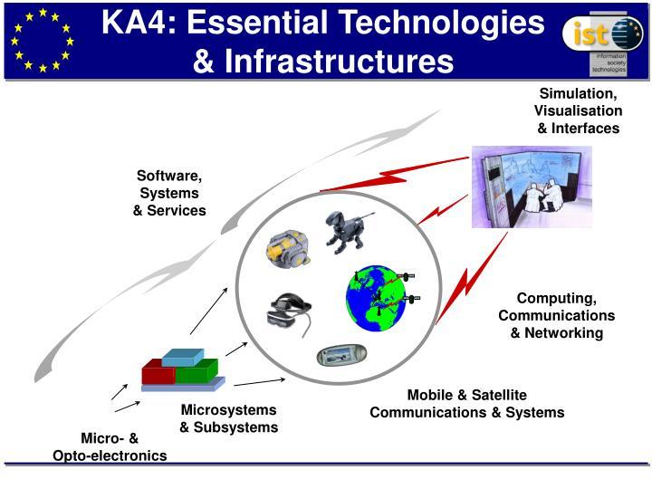 KA4: Essential Technologies