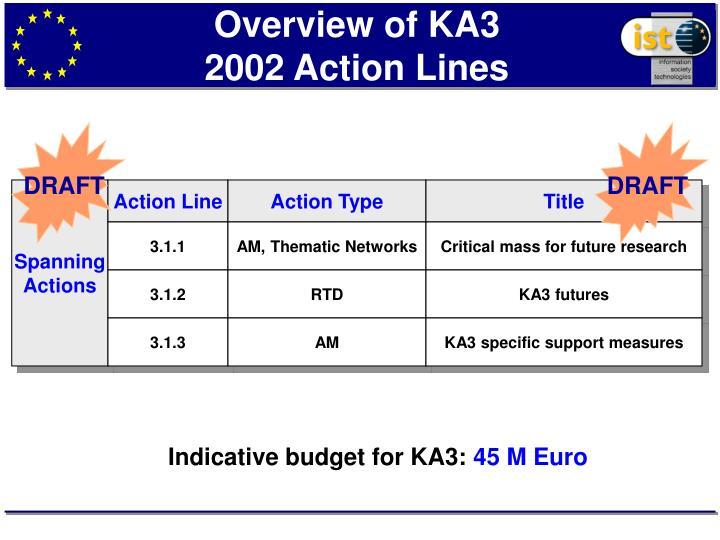 Overview of KA3