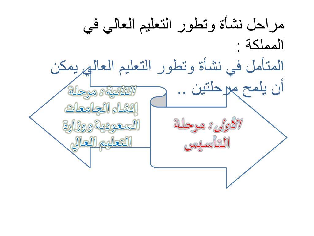نشأة وتطور التعليم العالي في المملكة