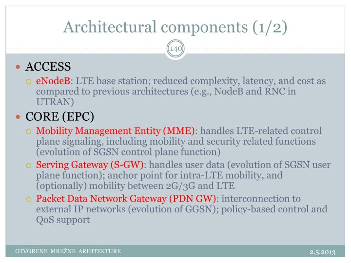 Architectural components (1/2)