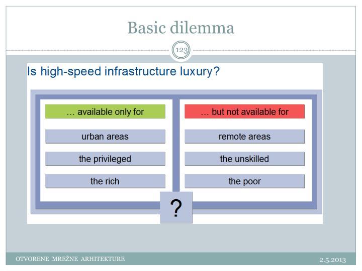 Basic dilemma