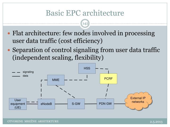 Basic EPC architecture