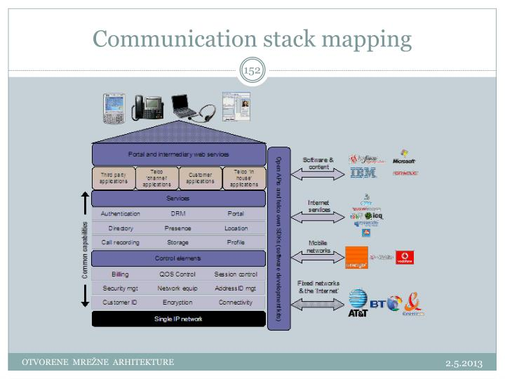 Communication stack mapping