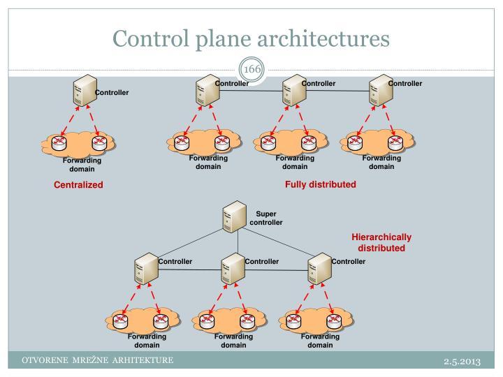 Control plane architectures