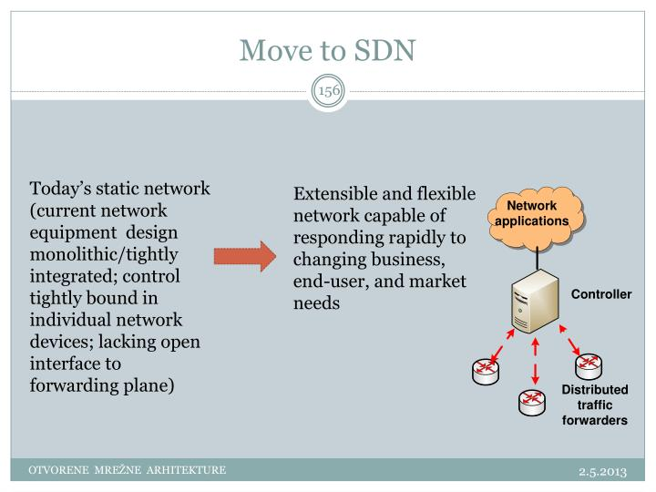 Move to SDN