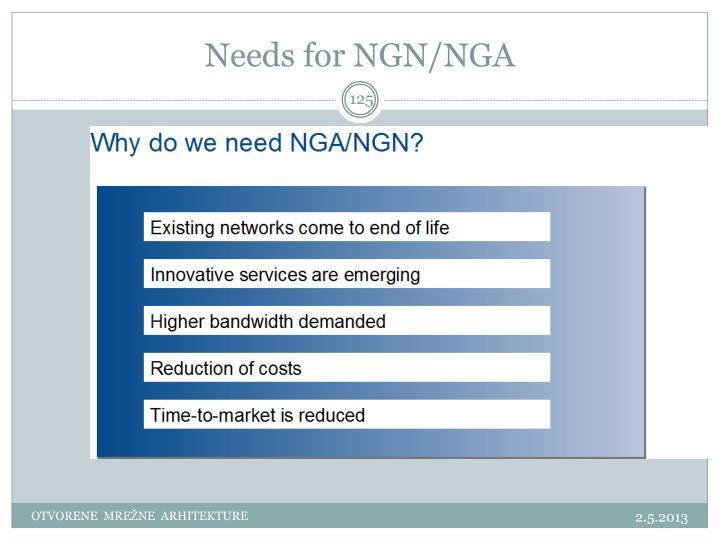 Needs for NGN/NGA