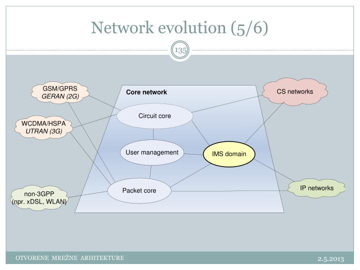 Network evolution (5/6)
