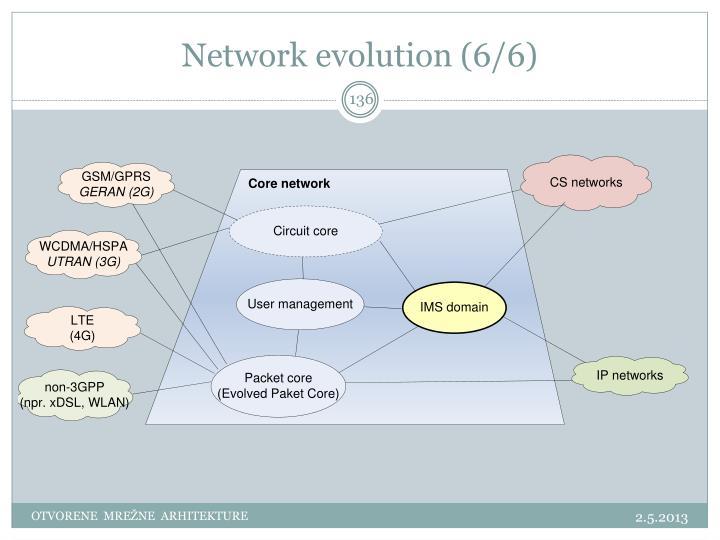 Network evolution (6/6)