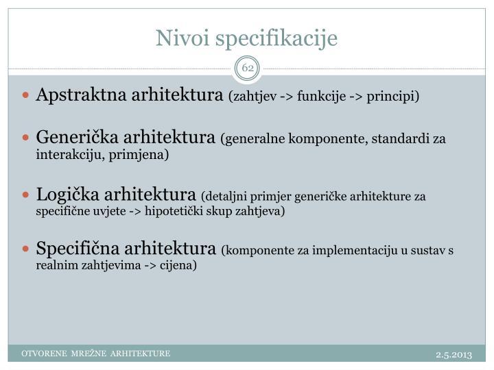 Nivoi specifikacije