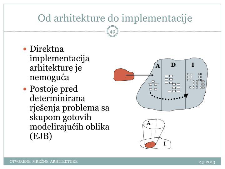 Od arhitekture do implementacije