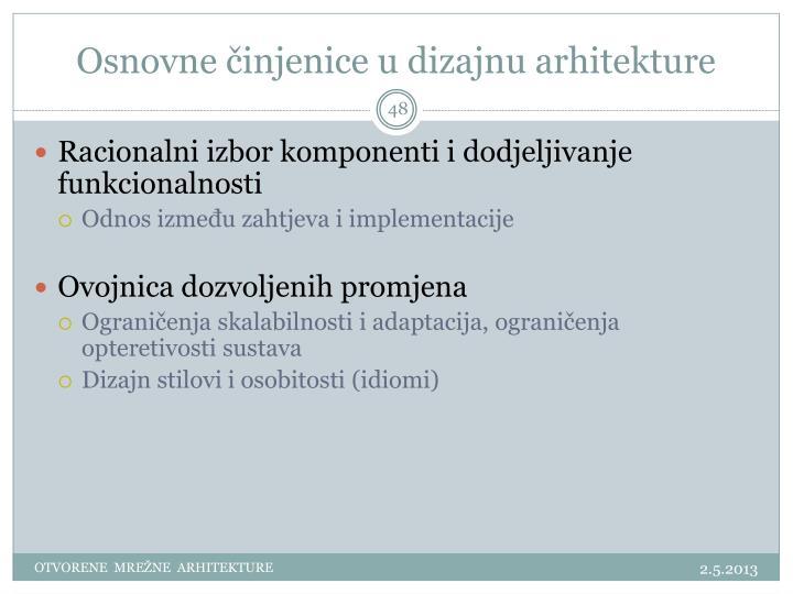 Osnovne činjenice u dizajnu arhitekture