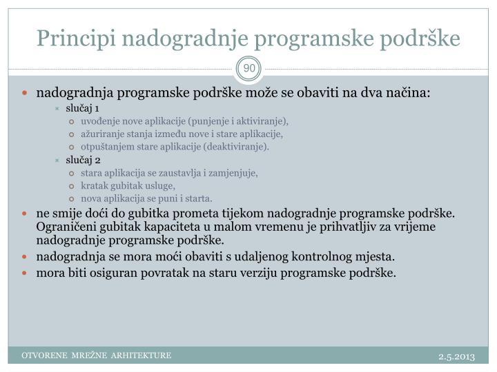 Principi nadogradnje programske podrške