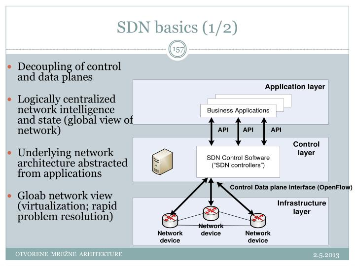 SDN basics (1/2)