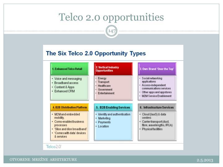 Telco 2.0 opportunities