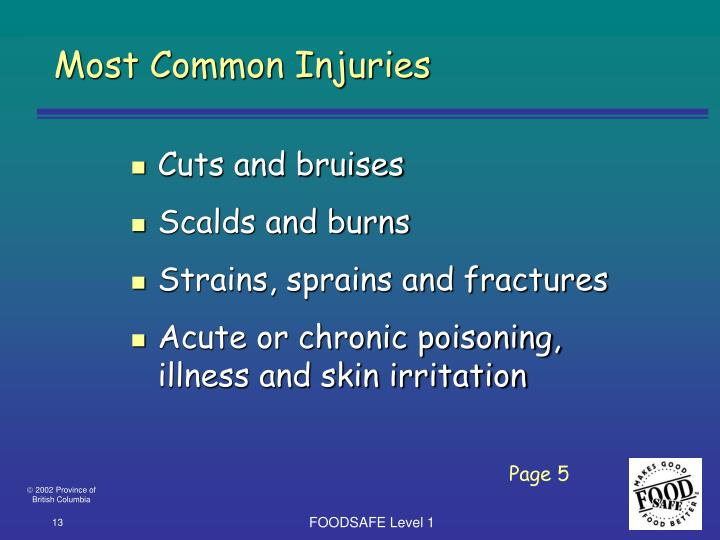 Most Common Injuries
