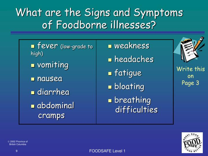 What are the Signs and Symptoms of Foodborne illnesses?