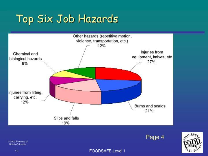 Top Six Job Hazards
